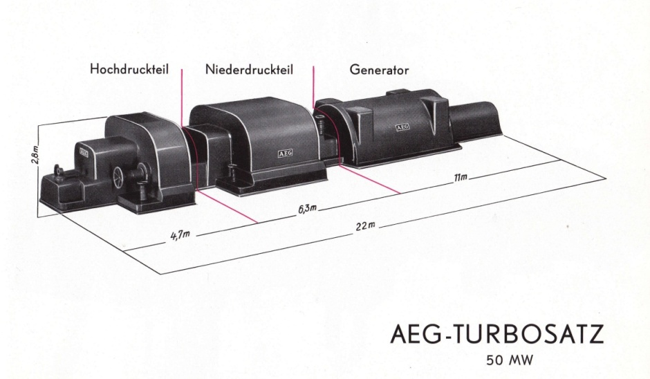 AEG Turbosatz 50 MW